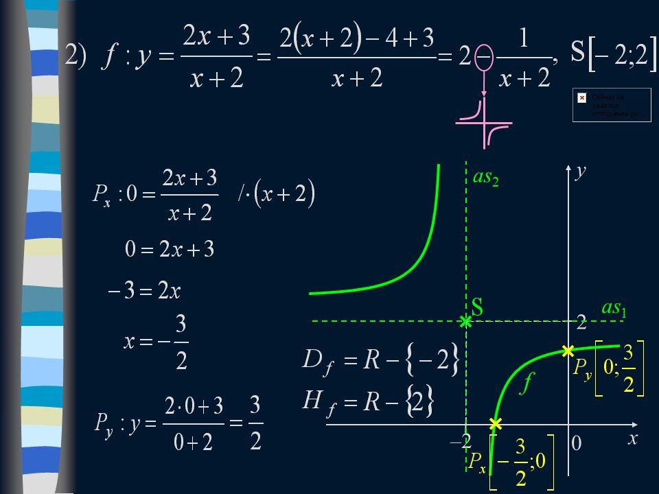 x y 0 2 –2 as 1 as 2