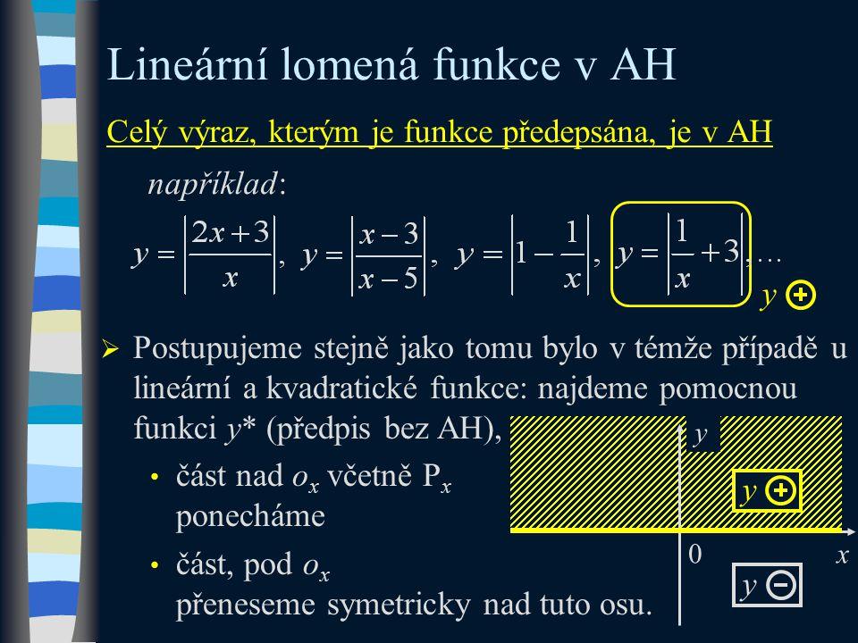 x Celý výraz, kterým je funkce předepsána, je v AH například: Lineární lomená funkce v AH  Postupujeme stejně jako tomu bylo v témže případě u lineární a kvadratické funkce: najdeme pomocnou funkci y* (předpis bez AH), část nad o x včetně P x ponecháme část, pod o x přeneseme symetricky nad tuto osu.