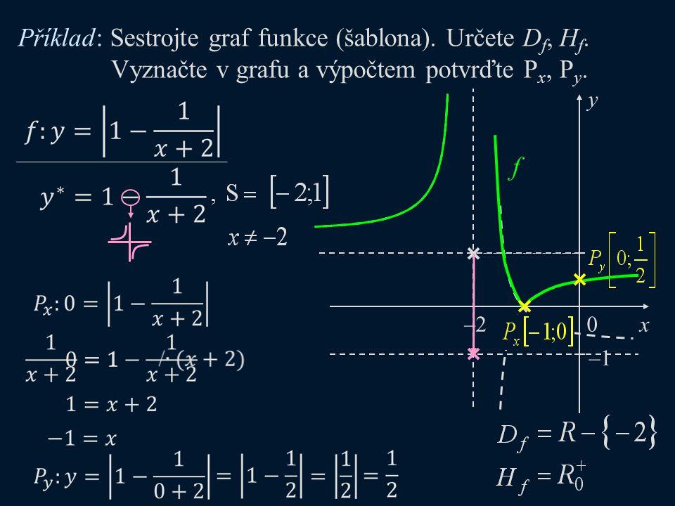 Příklad: Sestrojte graf funkce (šablona). Určete D f, H f. Vyznačte v grafu a výpočtem potvrďte P x, P y. x y 0 1 –2 –1