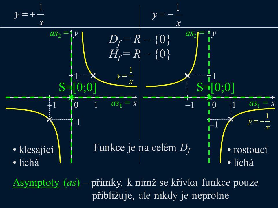 0 y x 1 S=[0;0] 1–1 as 1 = as 2 = 0 y x 1 S=[0;0] 1–1 as 1 = as 2 = D f = R – {0} H f = R – {0} Funkce je na celém D f klesající lichá rostoucí lichá Asymptoty (as) – přímky, k nimž se křivka funkce pouze přibližuje, ale nikdy je neprotne
