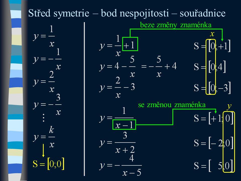 Střed symetrie – bod nespojitosti – souřadnice beze změny znaménka se změnou znaménka x y
