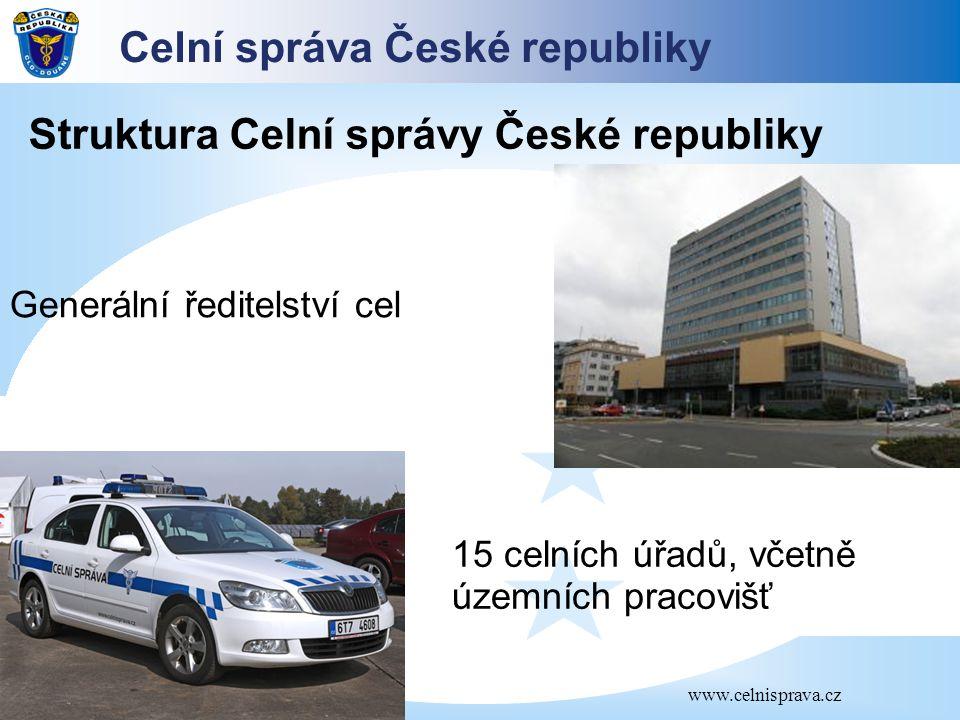Celní správa České republiky www.celnisprava.cz Struktura Celní správy České republiky Generální ředitelství cel 15 celních úřadů, včetně územních pra