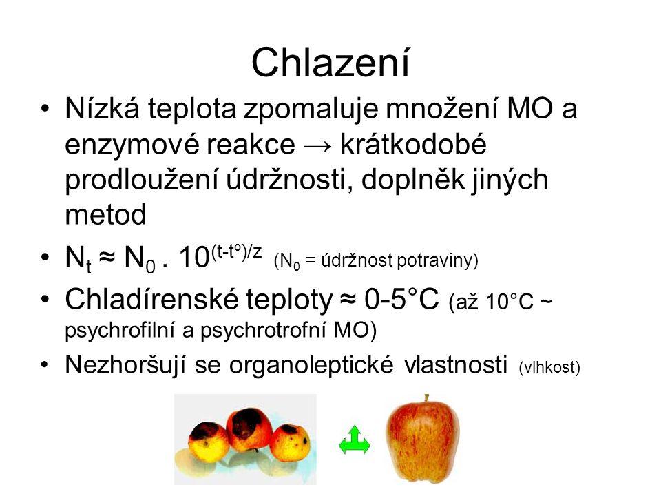Chlazení Nízká teplota zpomaluje množení MO a enzymové reakce → krátkodobé prodloužení údržnosti, doplněk jiných metod N t ≈ N 0. 10 (t-tº)/z (N 0 = ú