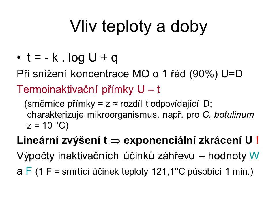 Vliv teploty a doby t = - k. log U + q Při snížení koncentrace MO o 1 řád (90%) U=D Termoinaktivační přímky U – t (směrnice přímky = z ≈ rozdíl t odpo