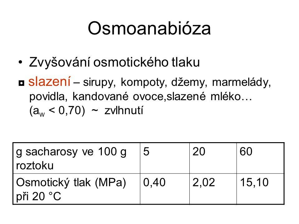 Osmoanabióza Zvyšování osmotického tlaku ◘ slazení – sirupy, kompoty, džemy, marmelády, povidla, kandované ovoce,slazené mléko… (a w < 0,70) ~ zvlhnut