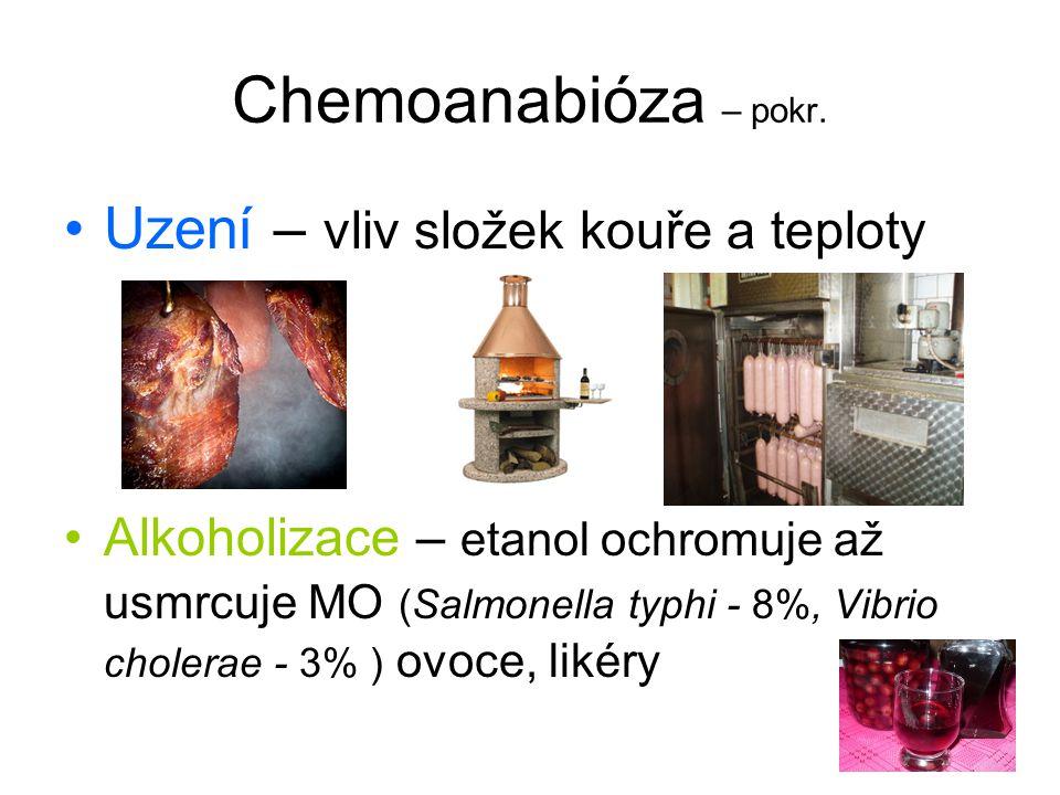 Chemoanabióza – pokr. Uzení – vliv složek kouře a teploty Alkoholizace – etanol ochromuje až usmrcuje MO (Salmonella typhi - 8%, Vibrio cholerae - 3%