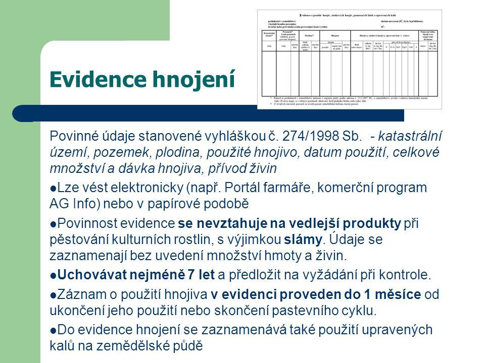 Evidence hnojení Povinné údaje stanovené vyhláškou č. 274/1998 Sb. - katastrální území, pozemek, plodina, použité hnojivo, datum použití, celkové množ