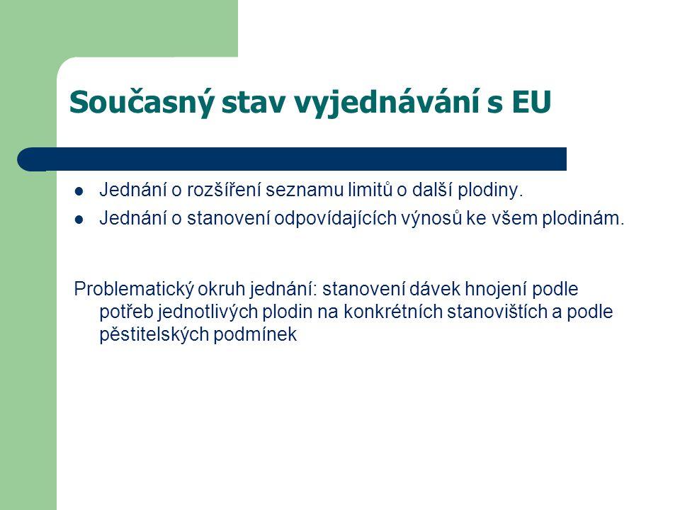 Současný stav vyjednávání s EU Jednání o rozšíření seznamu limitů o další plodiny. Jednání o stanovení odpovídajících výnosů ke všem plodinám. Problem