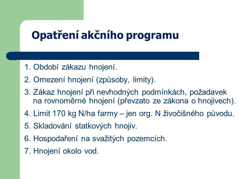 Opatření akčního programu 1. Období zákazu hnojení. 2. Omezení hnojení (způsoby, limity). 3. Zákaz hnojení při nevhodných podmínkách, požadavek na rov