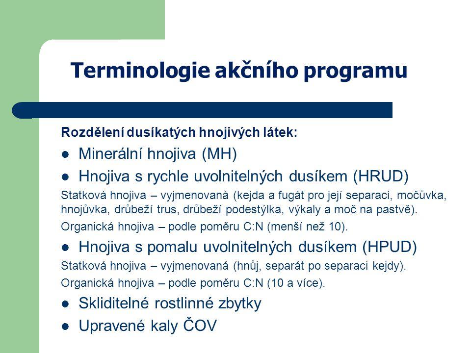 Terminologie akčního programu Rozdělení dusíkatých hnojivých látek: Minerální hnojiva (MH) Hnojiva s rychle uvolnitelných dusíkem (HRUD) Statková hnoj