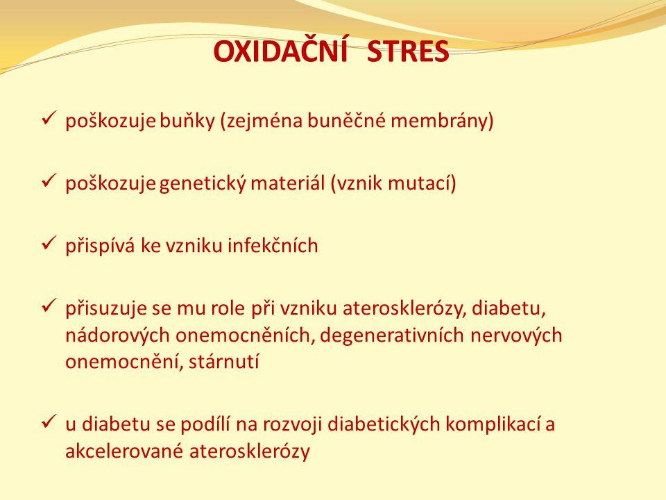 VOLNÉ RADIKÁLY vysoce reaktivní látky, které mají svůj původ: v potravě v životním prostředí v látkové výměně organismu při obranných reakcích organismu jejich nadbytek je škodlivý (oxidační stres), ale v organismu mají i své fyziologické funkce