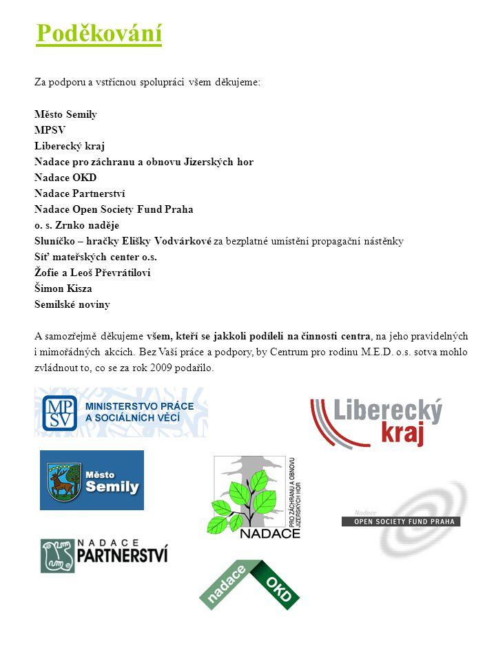 Poděkování Za podporu a vstřícnou spolupráci všem děkujeme: Město Semily MPSV Liberecký kraj Nadace pro záchranu a obnovu Jizerských hor Nadace OKD Na