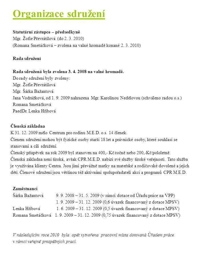 Organizace sdružení Statutární zástupce – předsedkyně Mgr. Žofie Převrátilová (do 2. 3. 2010) (Romana Smetáčková – zvolena na valné hromadě konané 2.