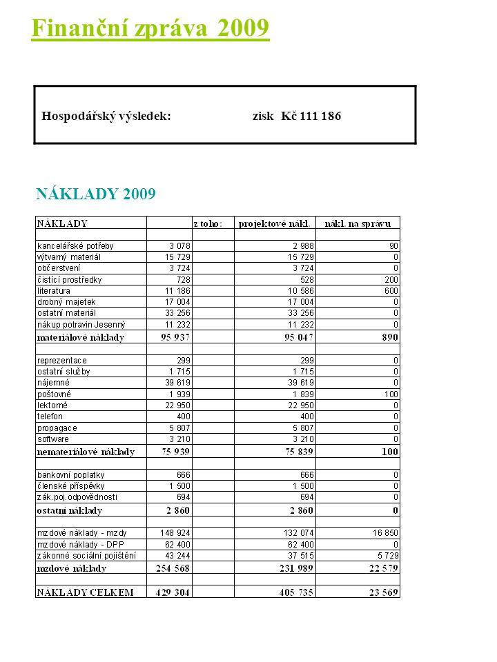 Finanční zpráva 2009 NÁKLADY 2009 Hospodářský výsledek: zisk Kč 111 186