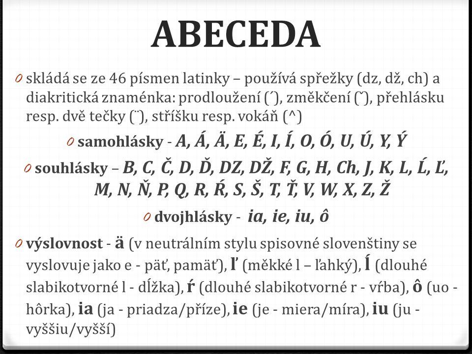 ABECEDA 0 skládá se ze 46 písmen latinky – používá spřežky (dz, dž, ch) a diakritická znaménka: prodloužení (´), změkčení (ˇ), přehlásku resp. dvě teč