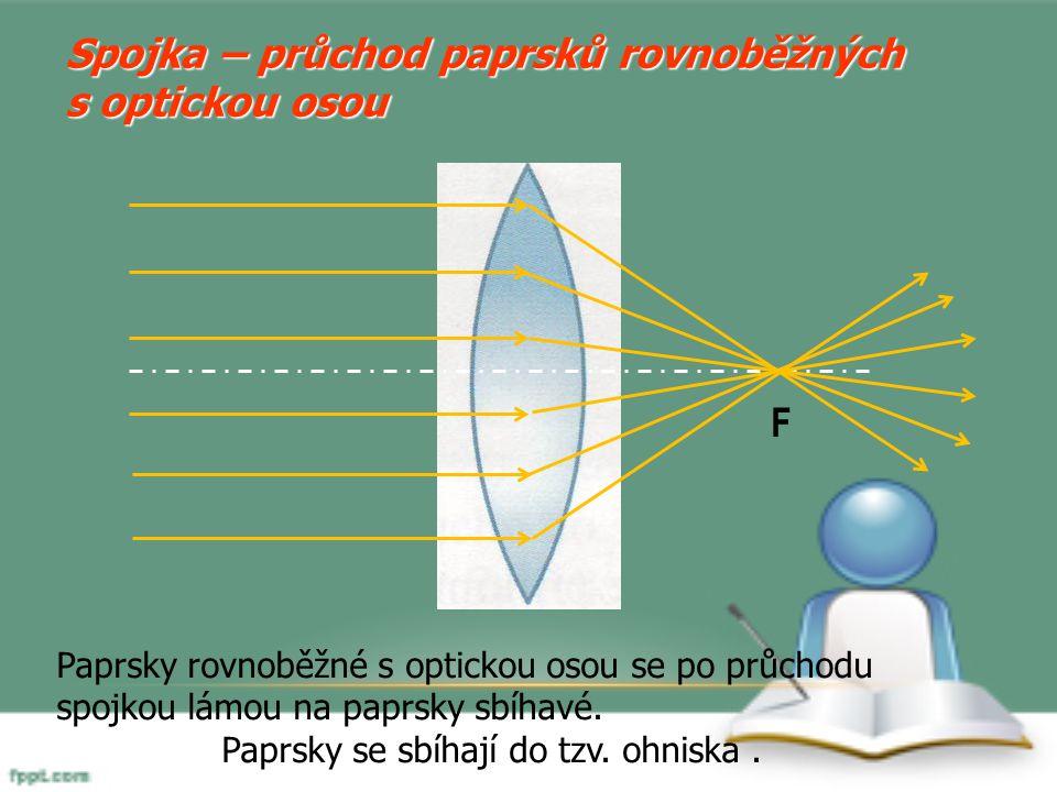 Spojka – průchod paprsků rovnoběžných s optickou osou F Paprsky rovnoběžné s optickou osou se po průchodu spojkou lámou na paprsky sbíhavé. Paprsky se