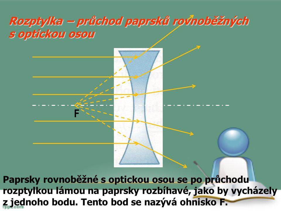 F Paprsky rovnoběžné s optickou osou se po průchodu rozptylkou lámou na paprsky rozbíhavé, jako by vycházely z jednoho bodu. Tento bod se nazývá ohnis