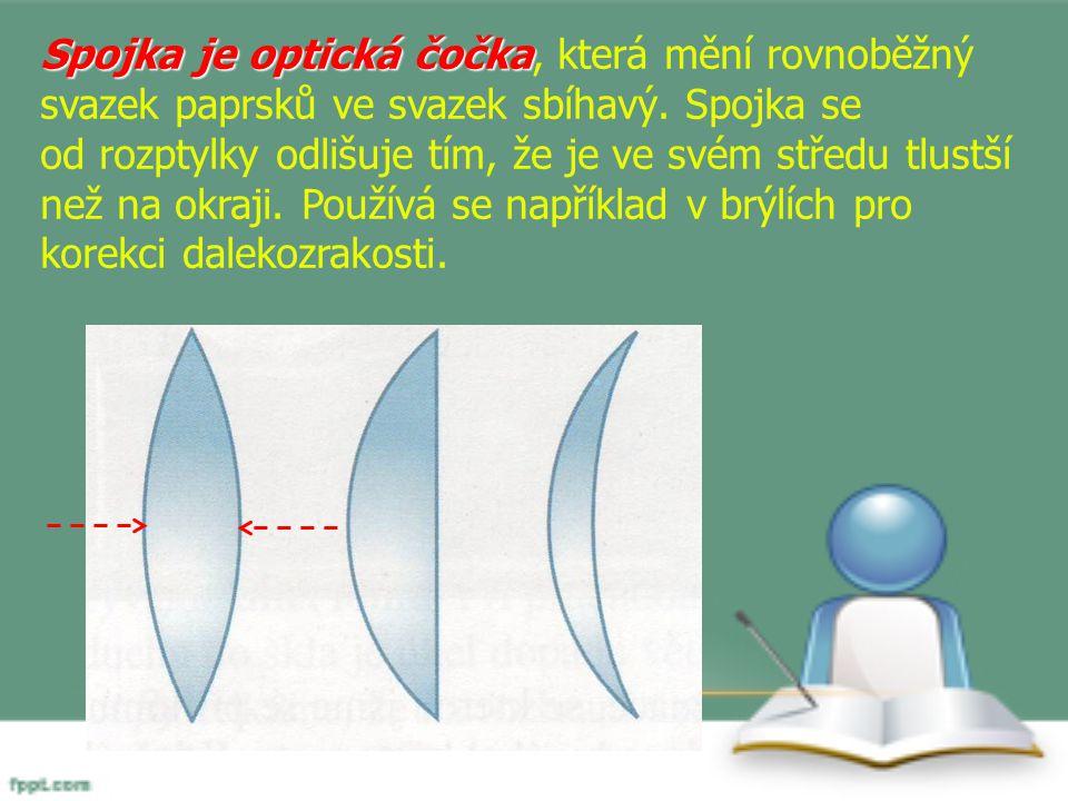 Spojka je optická čočka Spojka je optická čočka, která mění rovnoběžný svazek paprsků ve svazek sbíhavý. Spojka se od rozptylky odlišuje tím, že je ve