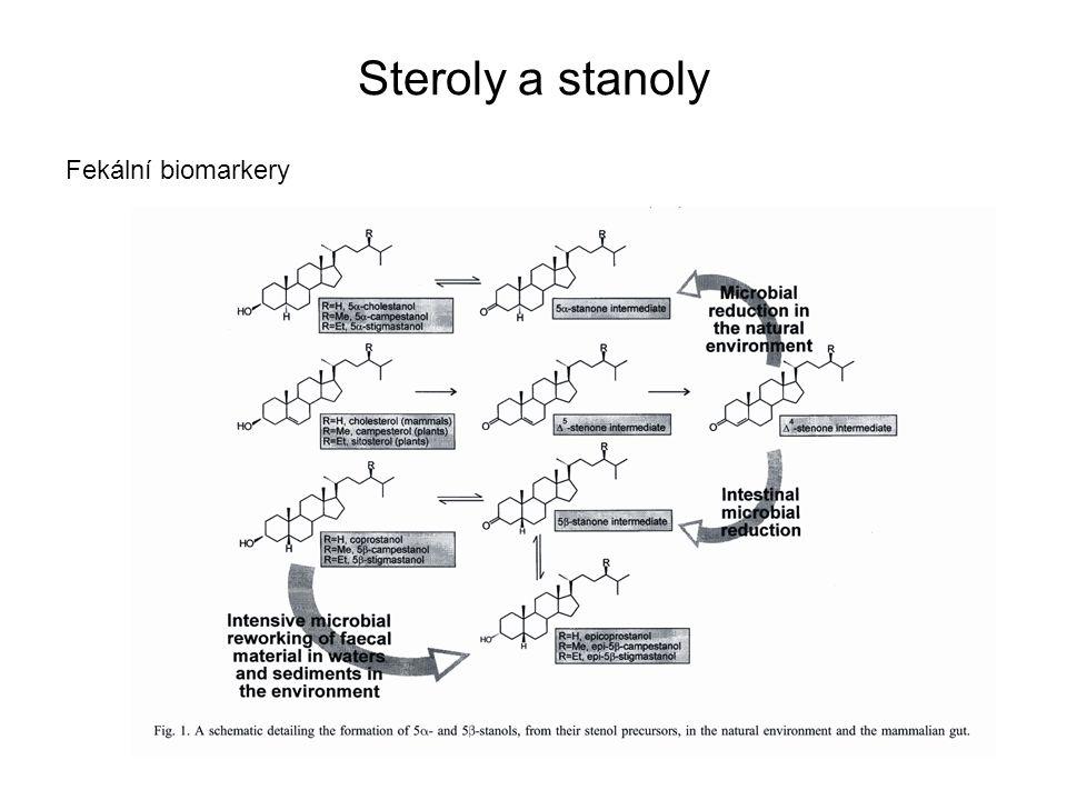 Steroly a stanoly Fekální biomarkery