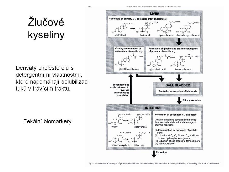 Žlučové kyseliny Fekální biomarkery Deriváty cholesterolu s detergentními vlastnostmi, které napomáhají solubilizaci tuků v trávícím traktu.