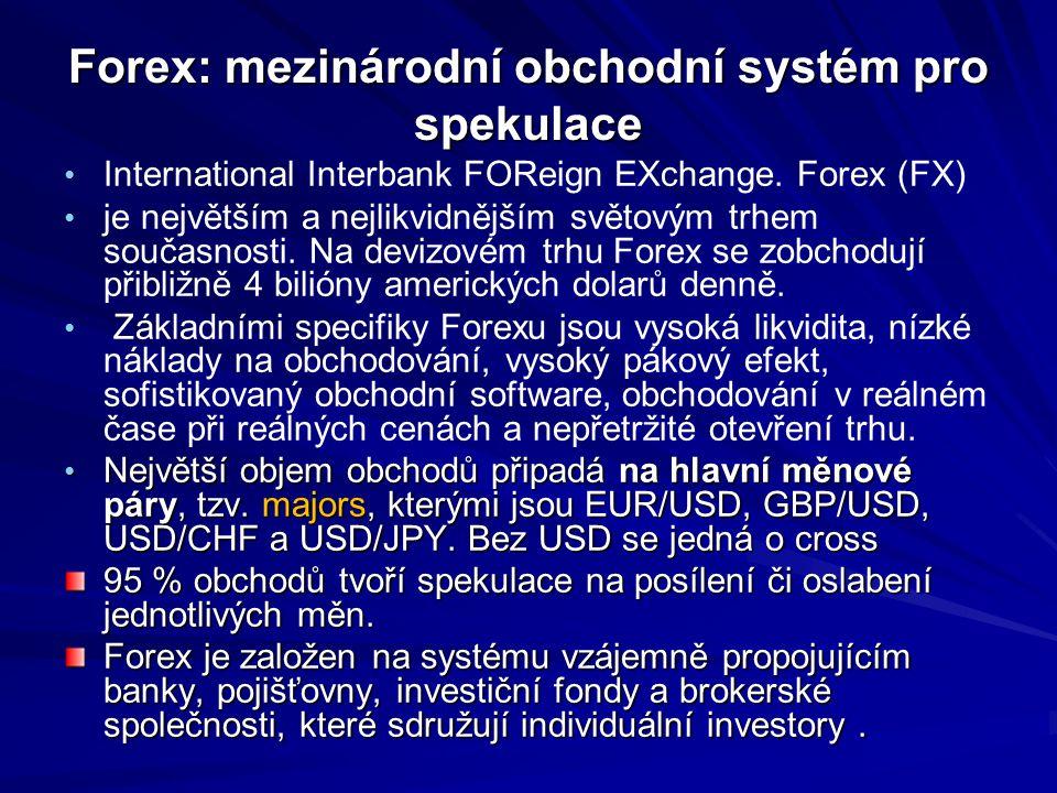 Forex: mezinárodní obchodní systém pro spekulace International Interbank FOReign EXchange.