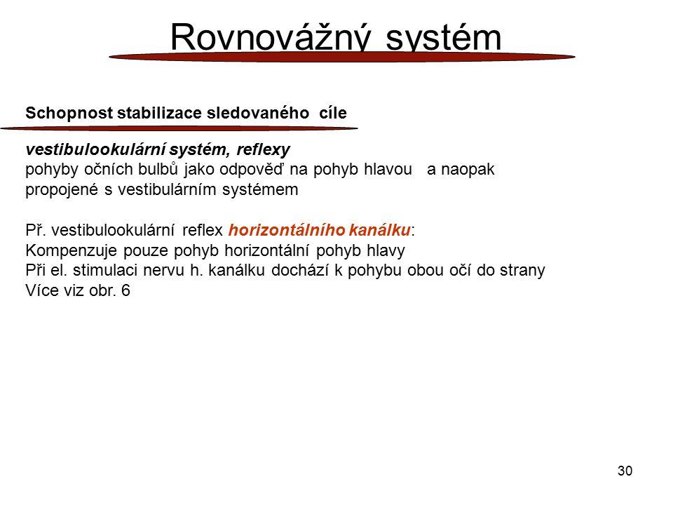 30 Rovnovážný systém Schopnost stabilizace sledovaného cíle vestibulookulární systém, reflexy pohyby očních bulbů jako odpověď na pohyb hlavou a naopa