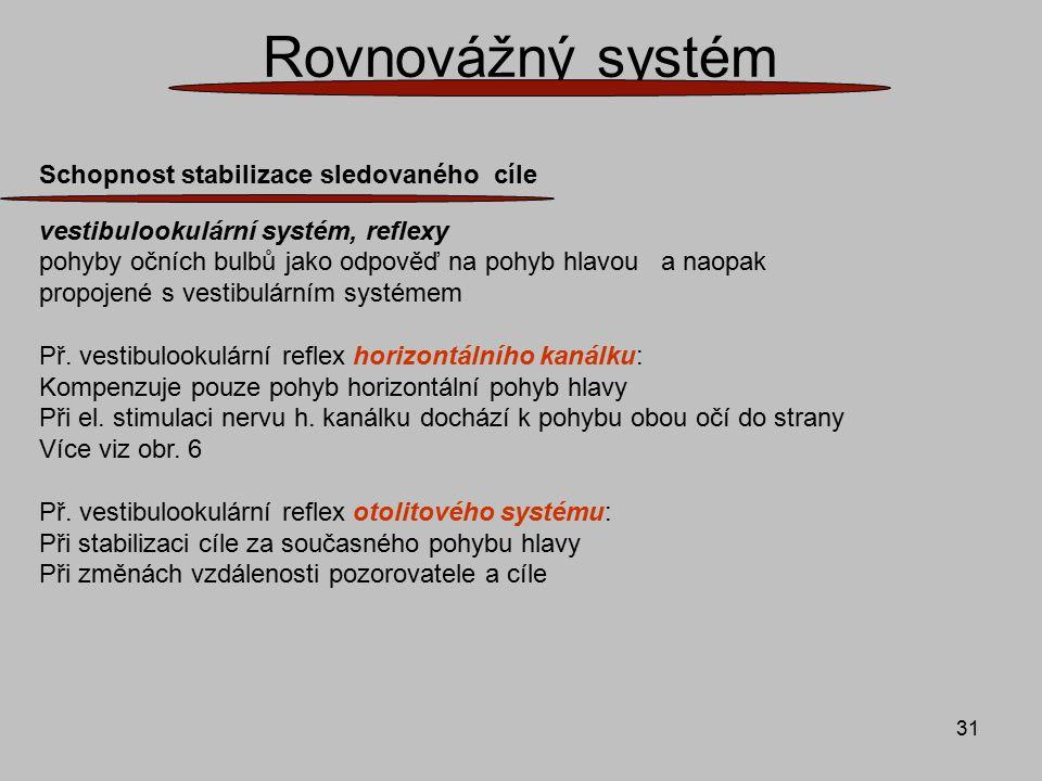31 Rovnovážný systém Schopnost stabilizace sledovaného cíle vestibulookulární systém, reflexy pohyby očních bulbů jako odpověď na pohyb hlavou a naopa