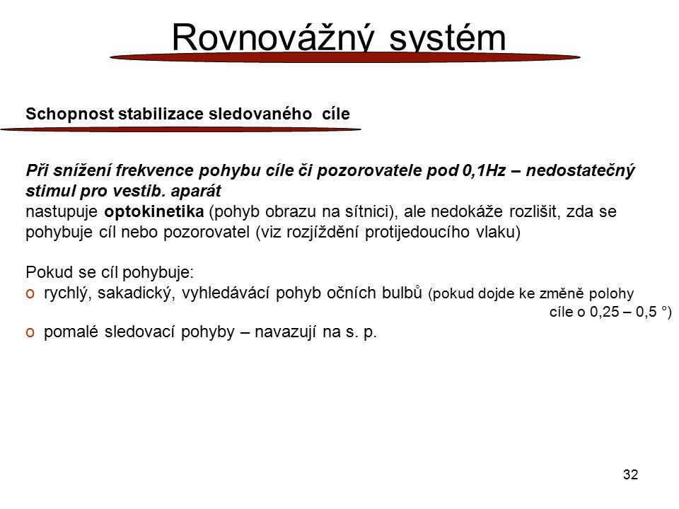 32 Rovnovážný systém Schopnost stabilizace sledovaného cíle Při snížení frekvence pohybu cíle či pozorovatele pod 0,1Hz – nedostatečný stimul pro vest