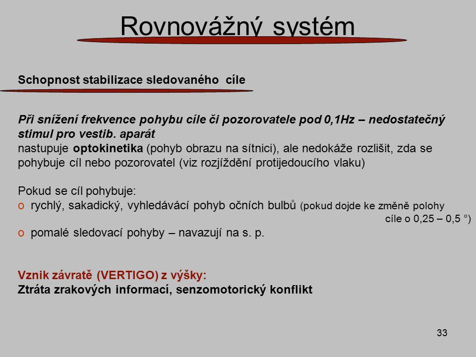 33 Rovnovážný systém Schopnost stabilizace sledovaného cíle Při snížení frekvence pohybu cíle či pozorovatele pod 0,1Hz – nedostatečný stimul pro vest