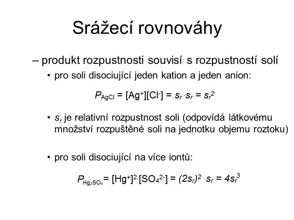 Srážecí rovnováhy –produkt rozpustnosti souvisí s rozpustností solí pro soli disociující jeden kation a jeden anion: s r je relativní rozpustnost soli