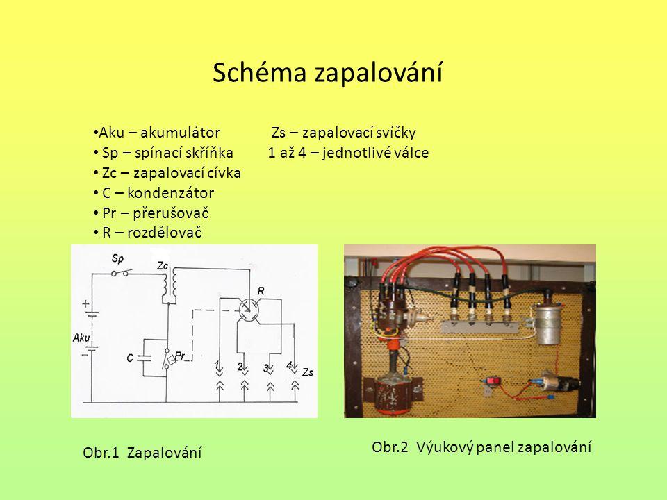 Schéma zapalování Aku – akumulátor Zs – zapalovací svíčky Sp – spínací skříňka 1 až 4 – jednotlivé válce Zc – zapalovací cívka C – kondenzátor Pr – přerušovač R – rozdělovač Obr.1 Zapalování Obr.2 Výukový panel zapalování