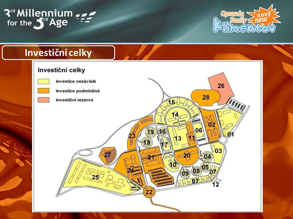 Investiční celky