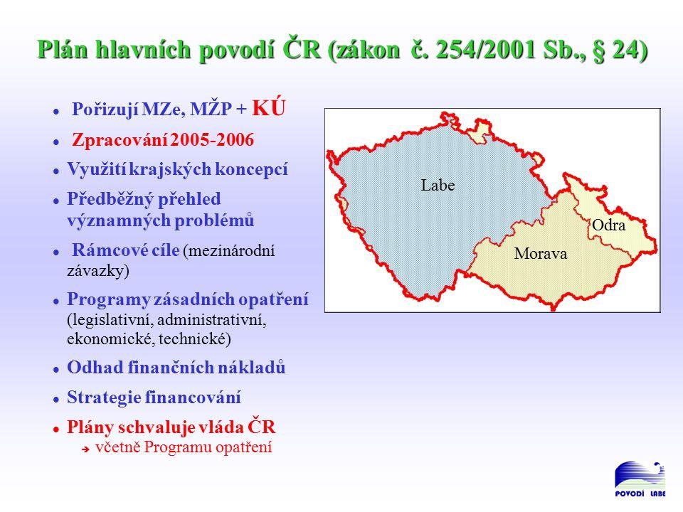 Plány oblastí povodí ČR (zákon č.