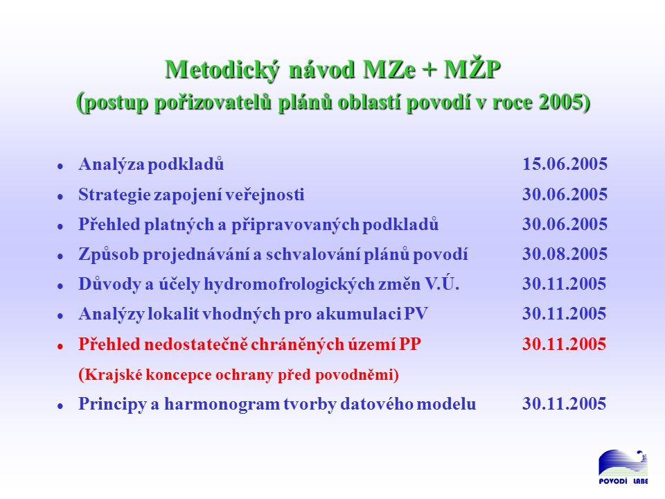 Metodický návod MZe + MŽP ( postup pořizovatelů plánů oblastí povodí v roce 2005) l Analýza podkladů 15.06.2005 l Strategie zapojení veřejnosti30.06.2005 l Přehled platných a připravovaných podkladů30.06.2005 l Způsob projednávání a schvalování plánů povodí30.08.2005 l Důvody a účely hydromofrologických změn V.Ú.30.11.2005 l Analýzy lokalit vhodných pro akumulaci PV30.11.2005 l Přehled nedostatečně chráněných území PP30.11.2005 ( Krajské koncepce ochrany před povodněmi) l Principy a harmonogram tvorby datového modelu30.11.2005
