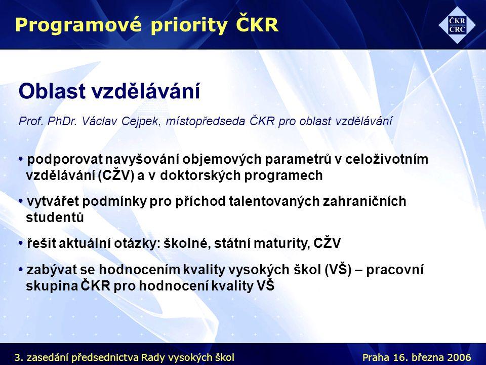 Oblast vzdělávání Prof. PhDr. Václav Cejpek, místopředseda ČKR pro oblast vzdělávání Programové priority ČKR podporovat navyšování objemových parametr