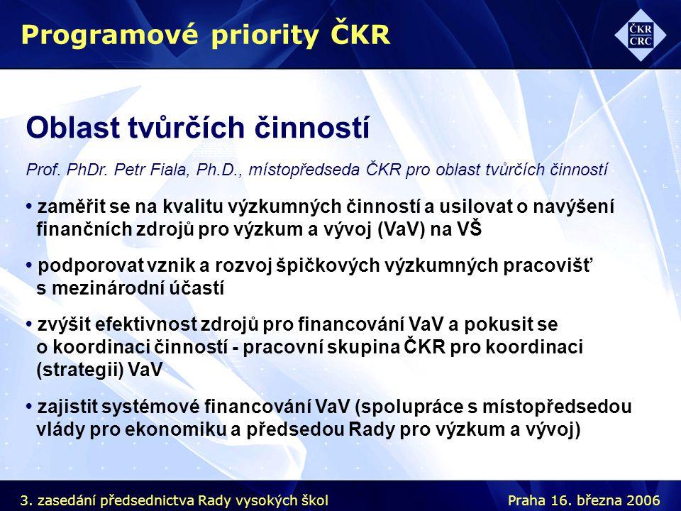 Oblast tvůrčích činností Prof. PhDr. Petr Fiala, Ph.D., místopředseda ČKR pro oblast tvůrčích činností Programové priority ČKR zaměřit se na kvalitu v