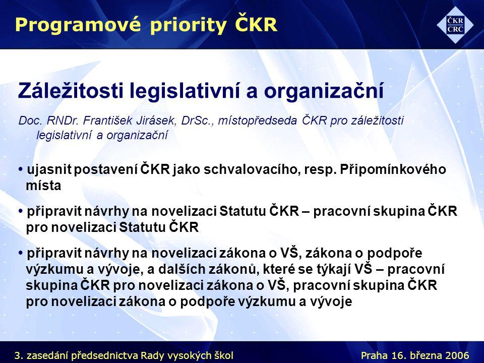 Záležitosti legislativní a organizační Doc. RNDr. František Jirásek, DrSc., místopředseda ČKR pro záležitosti legislativní a organizační Programové pr