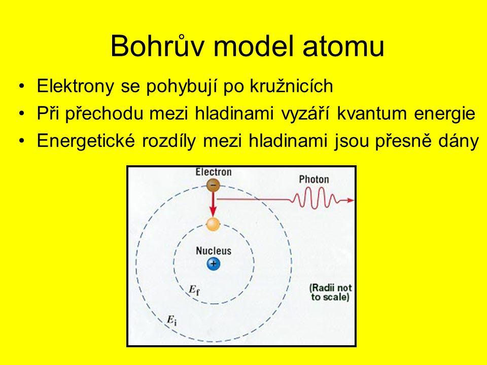 Bohrův model atomu Elektrony se pohybují po kružnicích Při přechodu mezi hladinami vyzáří kvantum energie Energetické rozdíly mezi hladinami jsou přes