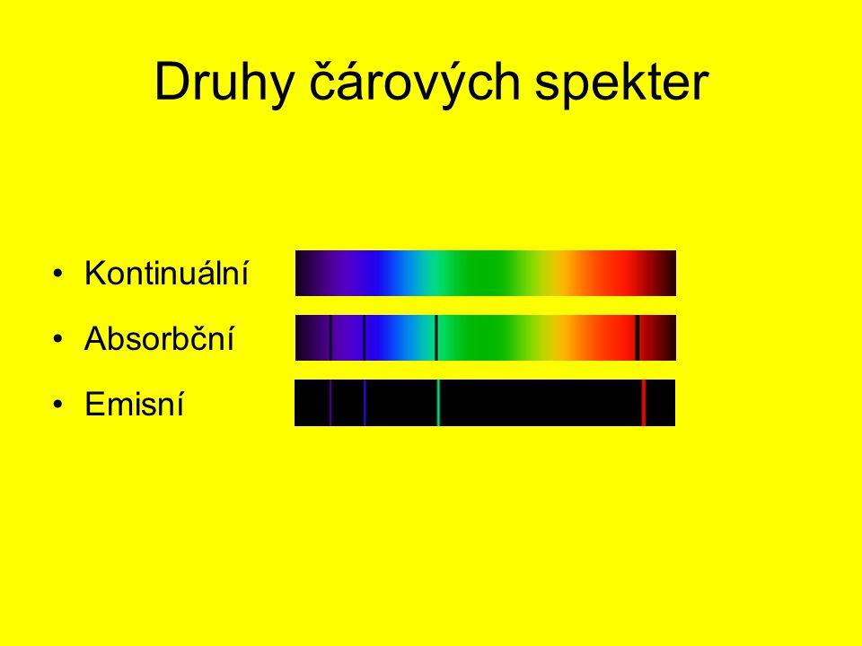 Druhy čárových spekter Kontinuální Absorbční Emisní