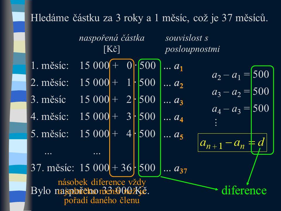 Definice AP Posloupnost reálných čísel se nazývá aritmetická  existuje d  R (diference) tak, že pro každé n  N platí rekurentní vzorec: