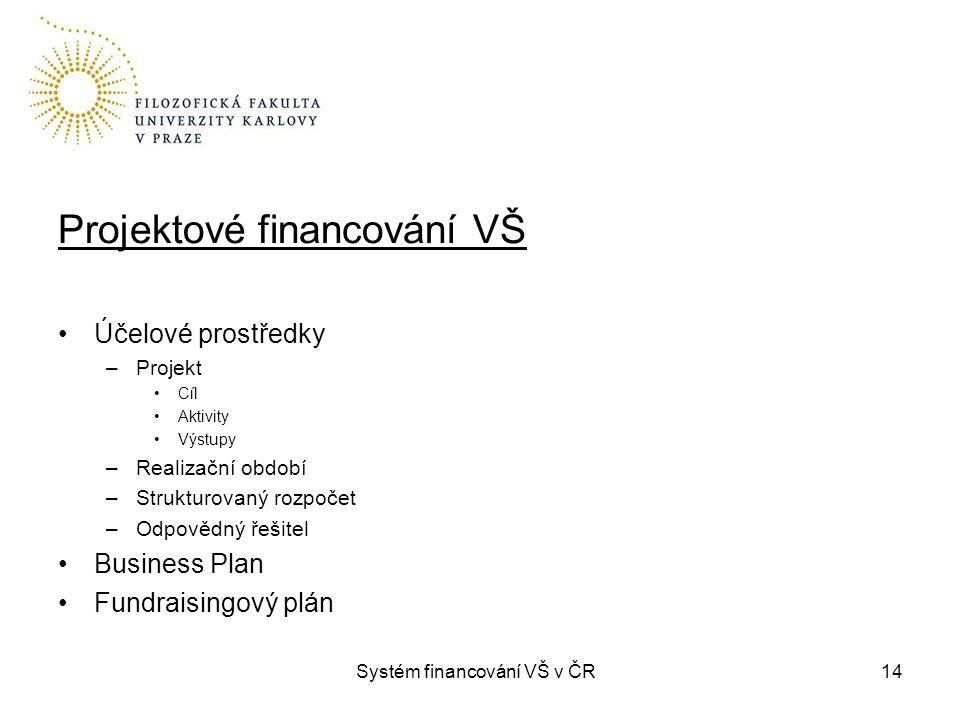 Systém financování VŠ v ČR14 Projektové financování VŠ Účelové prostředky –Projekt Cíl Aktivity Výstupy –Realizační období –Strukturovaný rozpočet –Odpovědný řešitel Business Plan Fundraisingový plán