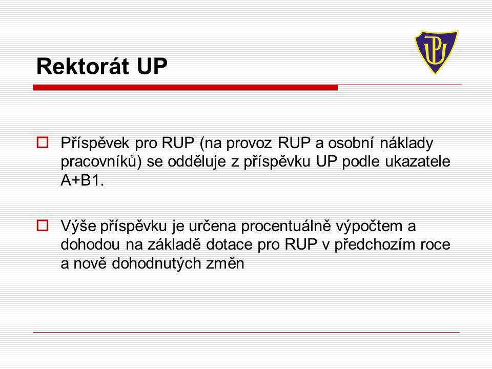 Rektorát UP  Příspěvek pro RUP (na provoz RUP a osobní náklady pracovníků) se odděluje z příspěvku UP podle ukazatele A+B1.  Výše příspěvku je určen