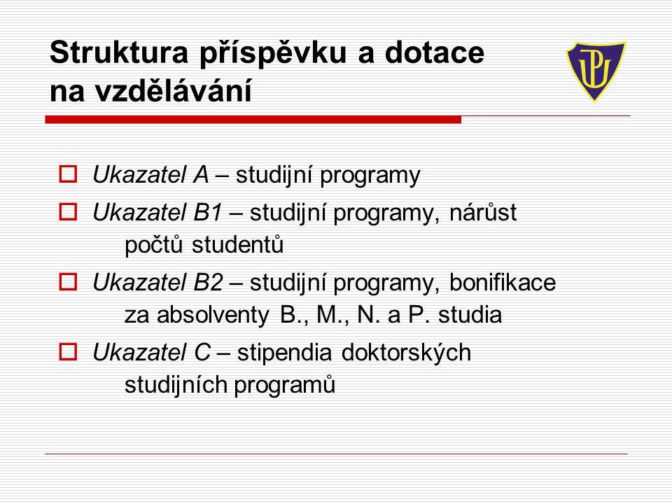 Struktura příspěvku a dotace na vzdělávání  Ukazatel A – studijní programy  Ukazatel B1 – studijní programy, nárůst počtů studentů  Ukazatel B2 – s