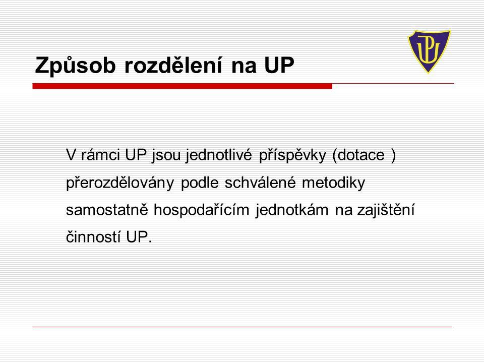 Způsob rozdělení na UP V rámci UP jsou jednotlivé příspěvky (dotace ) přerozdělovány podle schválené metodiky samostatně hospodařícím jednotkám na zaj