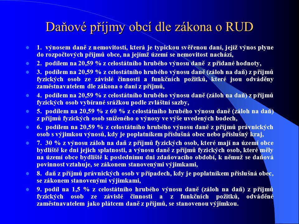 Daňové příjmy obcí dle zákona o RUD 1.