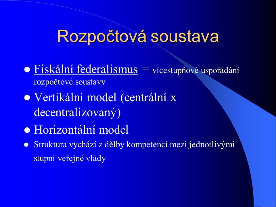 Rozpočtová soustava - členění Soustava veřejných rozpočtů 1.