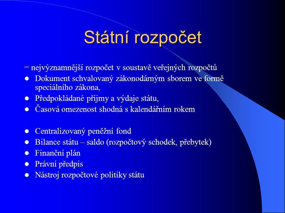 Daňové příjmy krajů dle zákona o RUD 1.