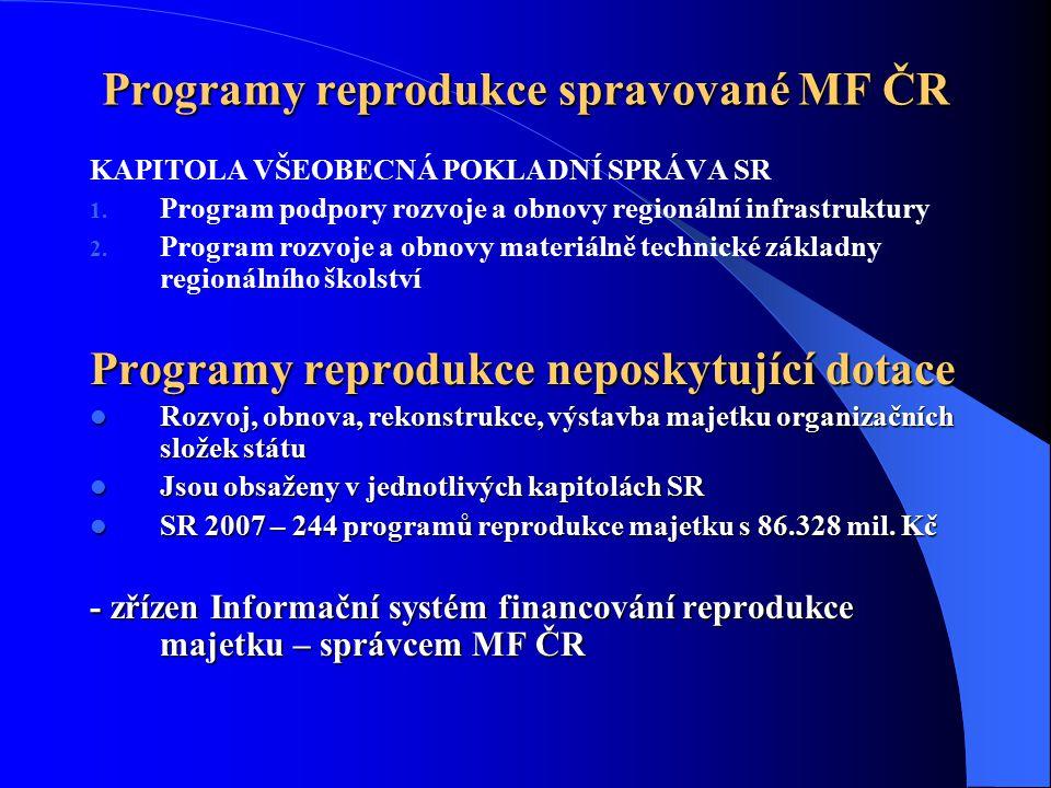 Programy reprodukce spravované MF ČR KAPITOLA VŠEOBECNÁ POKLADNÍ SPRÁVA SR 1. Program podpory rozvoje a obnovy regionální infrastruktury 2. Program ro