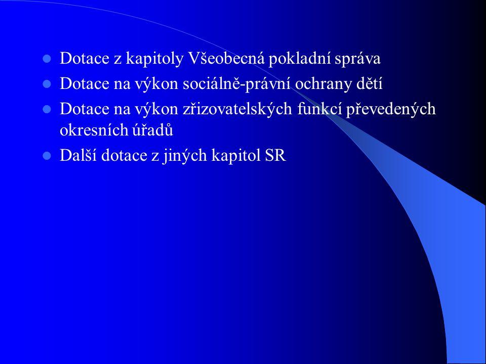 Dotace z kapitoly Všeobecná pokladní správa Dotace na výkon sociálně-právní ochrany dětí Dotace na výkon zřizovatelských funkcí převedených okresních
