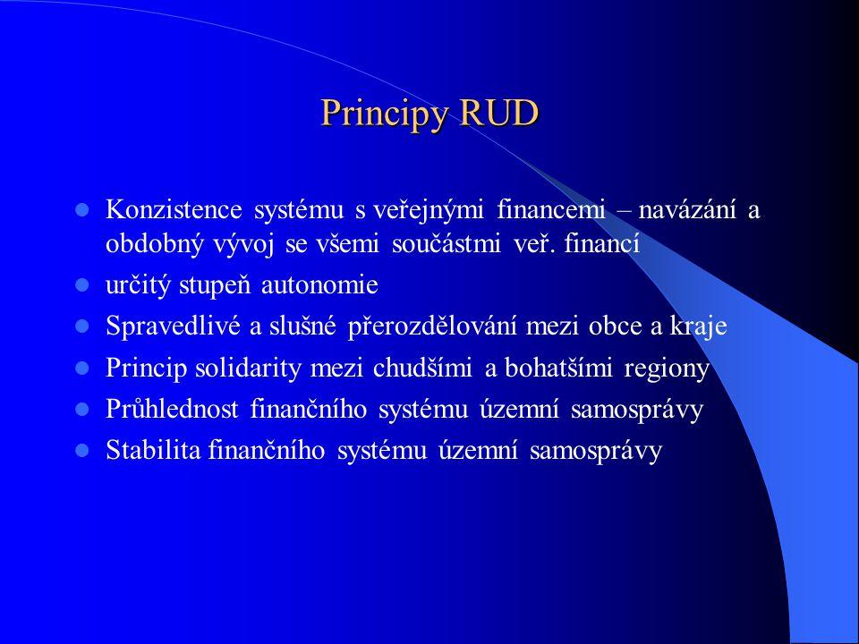 Principy RUD Konzistence systému s veřejnými financemi – navázání a obdobný vývoj se všemi součástmi veř. financí určitý stupeň autonomie Spravedlivé